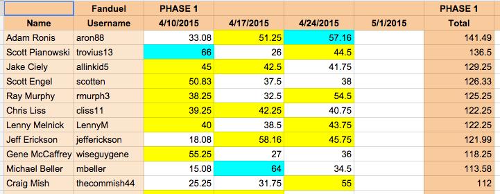 Screenshot 2015-04-30 20.22.50